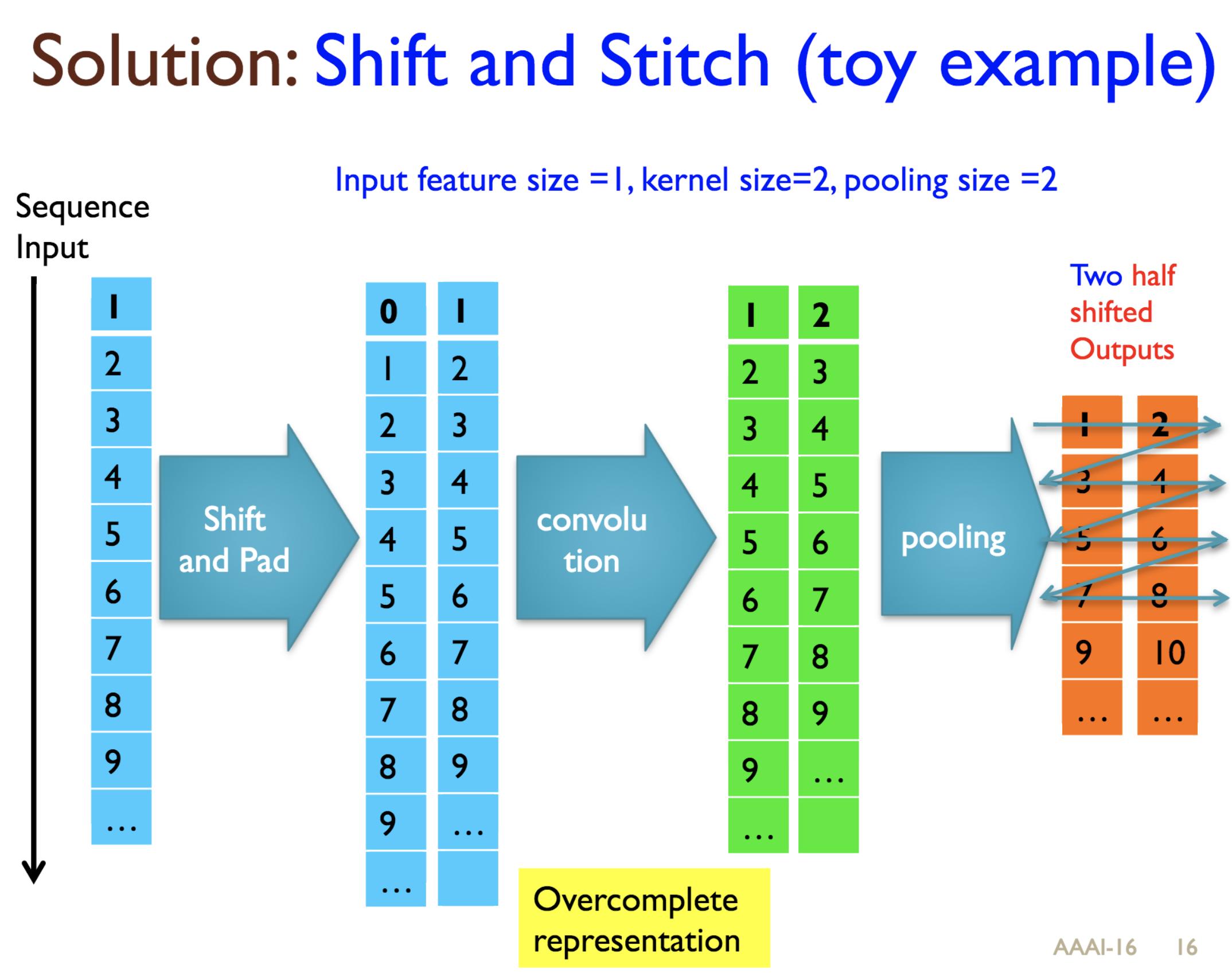deepchrome org/ · deep chrome summary site